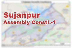 Sujanpur