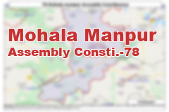 Mohala-manpur